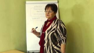 Izabela Litwin, Wykł. 10: Bank jako przedsiębiorstwo