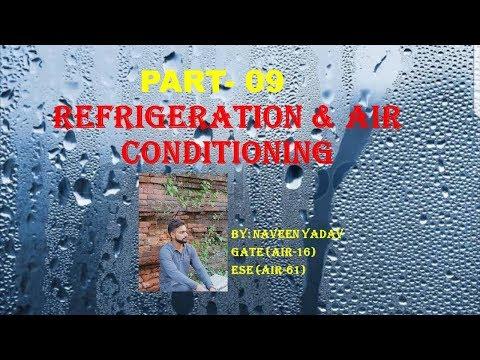 RAC 09 Refrigeration Equipment