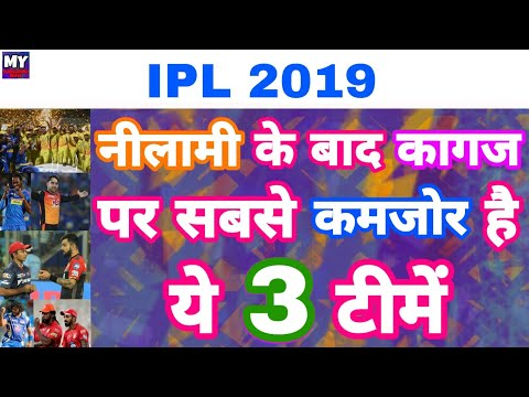 IPL 2019 - List Of Top 3 Weakest Team On Paper After IPL Auction | MY cricket production
