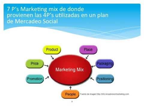 Social Marketing (Mercadeo Social) de YouTube · Duración:  5 minutos 49 segundos  · Más de 1.000 vistas · cargado el 27.08.2013 · cargado por Making Health