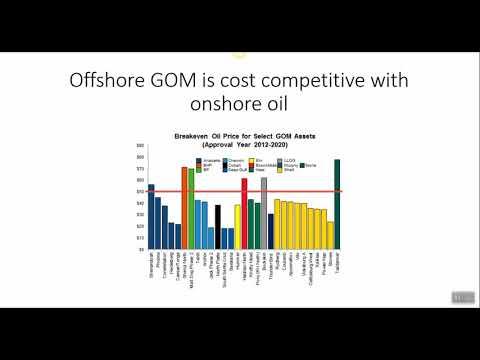 Offshore Oil Driller Stocks Break Higher Time To Buy
