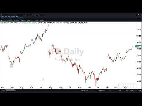 PreMarket Prep for April 24: Earnings parade; A Warren Buffett takeover rumor in PCG