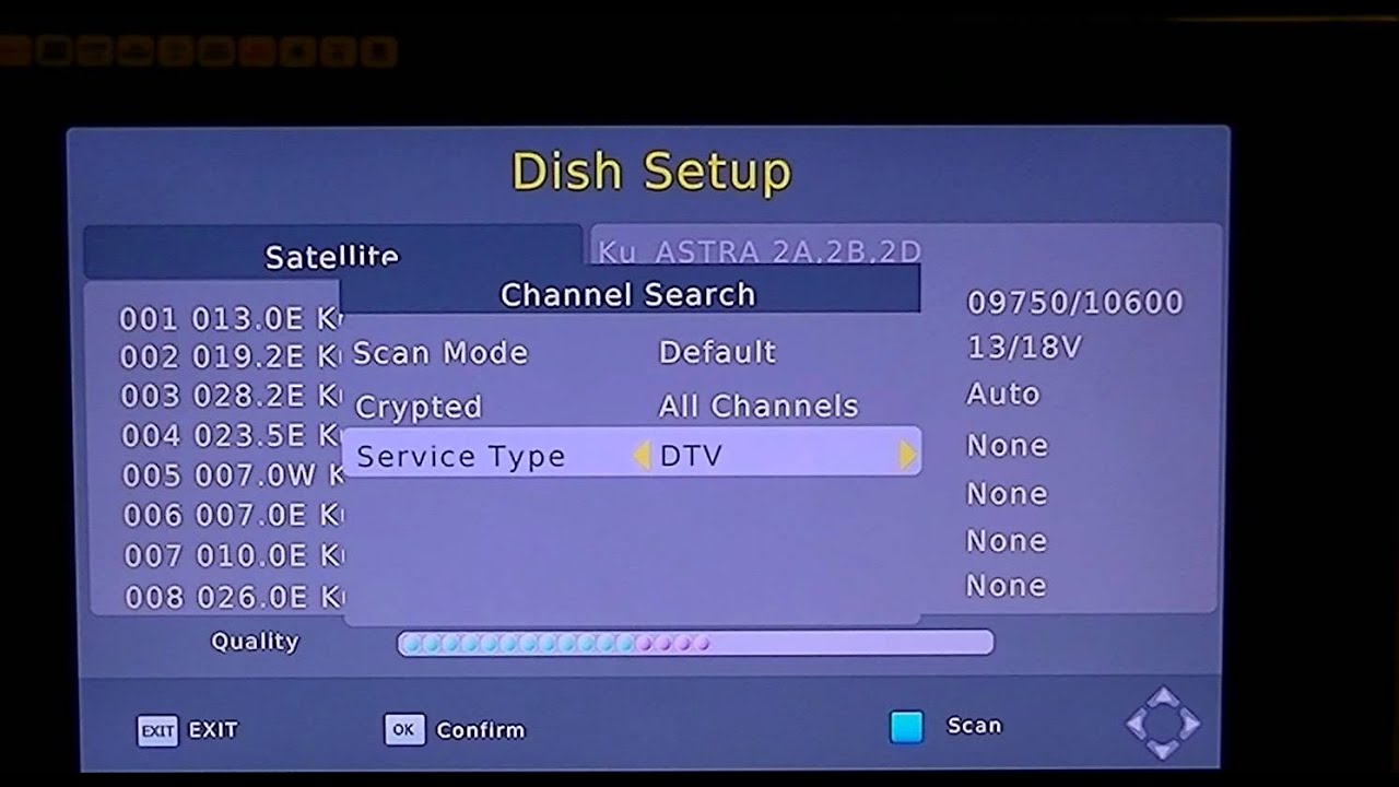 Unique Sat Ultra Hq Free To Air Satellite Tv Channels Receiver Decoder