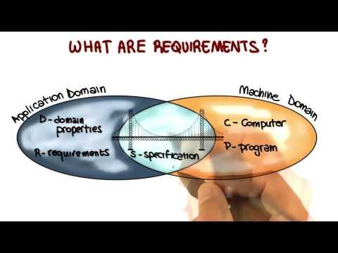 Defining Requirements - Georgia Tech - Software Development Process