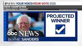 Bernie Sanders projected to win New Hampshire Democratic primary