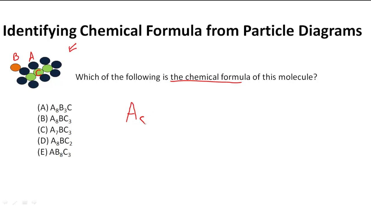 Identifying chemical formula from particle diagram youtube identifying chemical formula from particle diagram pooptronica