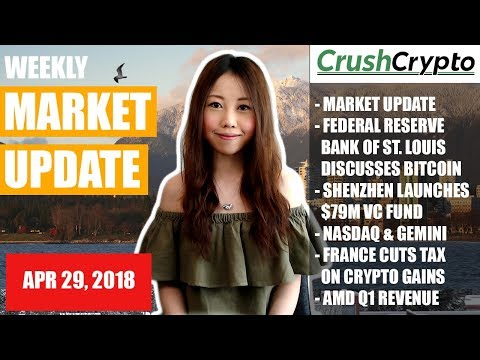 Weekly Update: Market Update / Federal Reserve / Shenzhen Fund / Nasdaq & Gemini / France Tax / AMD