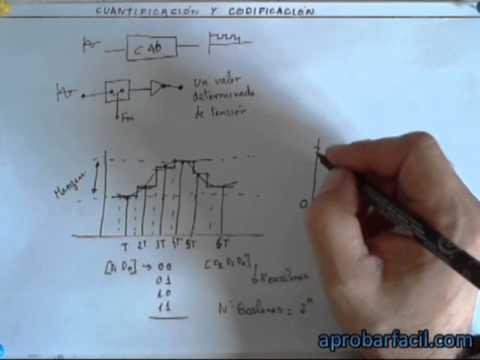 4.1.3 - Cuantificacion y codificacion - www.aprobarfacil.com - V353