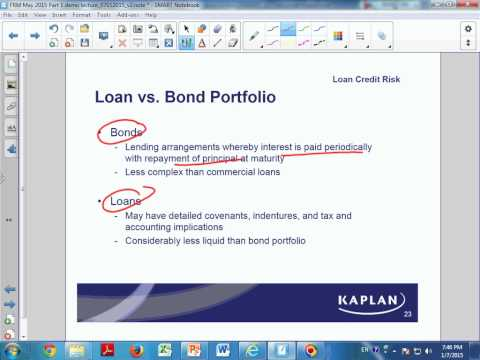 Frm part 1 loan credit risk mr kenneth leung m sc frm cfa