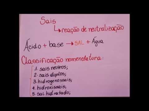 química-geral-2---nomenclatura-inorgânica