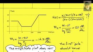 Eece 253 - Bode Plots (B), Final Exam Q4b, 2014.