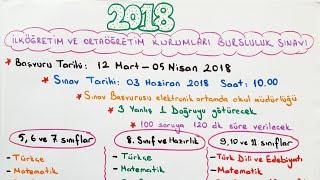 2018 Bursluluk Sınavı ve Soru Dağılımı