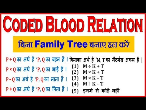 Coded Blood Relation हल करें बिना Family Tree बनाए - family relation tree