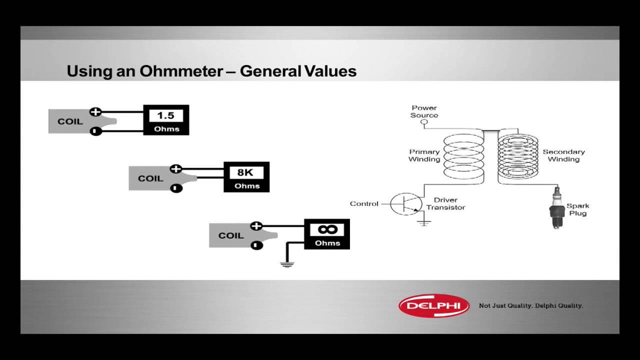using an ohmmeter general values ignition coil diagnostics delphi technologies [ 1280 x 720 Pixel ]