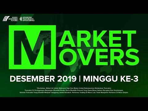 jadwal-trading-forex-&-komoditi-di-minggu-ke---3-di-bulan-desember-2019