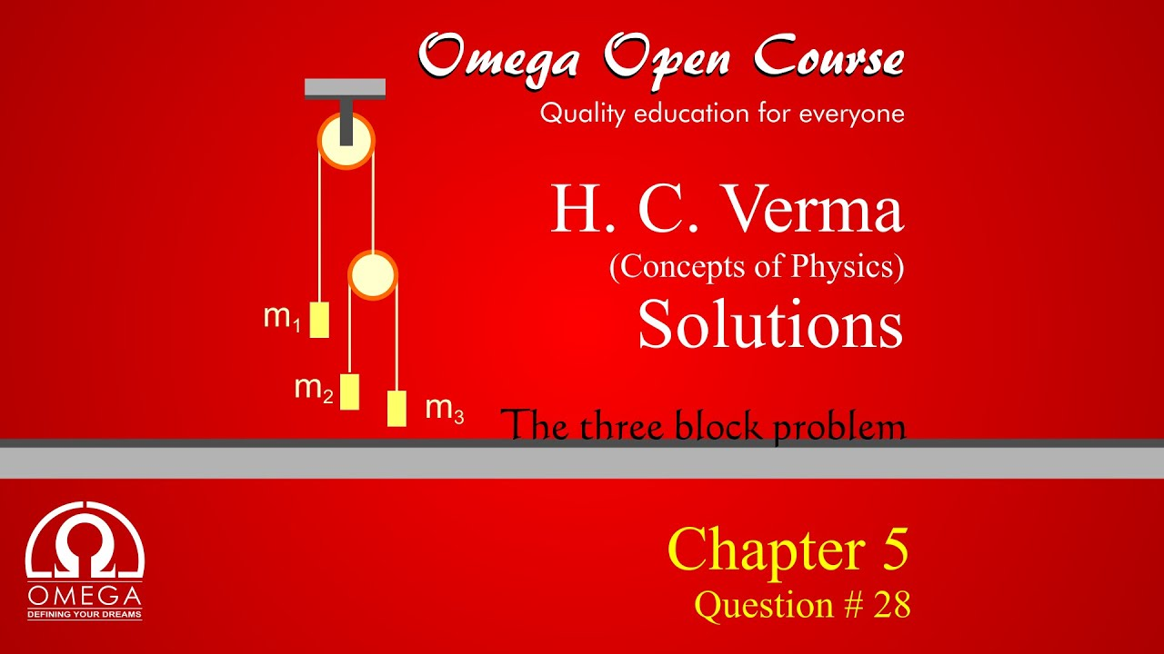 H  C  Verma Solutions - Chapter 5, Question 28 (The three block problem)