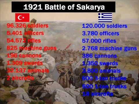 TURKS FUCKED greeks PART-1 (1921 Battle of Sakarya)