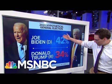 How Electable Is Joe Biden? | MTP Daily | MSNBC