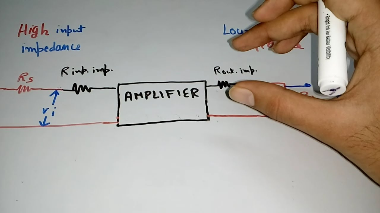 Input Impedance Of An Amplifier And How To Calculate It