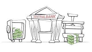 Was ist eine Zentralbank? | NZZ-Finanzlexikon