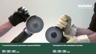 Запатентоване дискове гальмо Metabo Ukrainian(, 2015-03-23T07:42:10.000Z)
