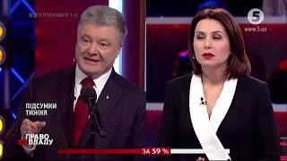 Час. Підсумки тижня з Віталієм Гайдукевичем - 14.04.2019