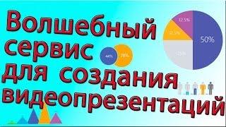 Как сделать видеопрезентацию. Сервис для создания видеопрезентаций онлайн(Получи бесплатно видеокурс по созданию видео: http://video4website.ru/kurs15 Видео-курс : Как создать видео-презентацию..., 2013-11-29T05:41:46.000Z)