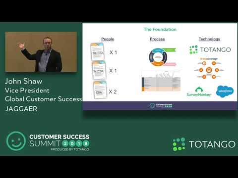 To Monetize of Not to Monetize- Customer Success Summit 2018 (Track 1)