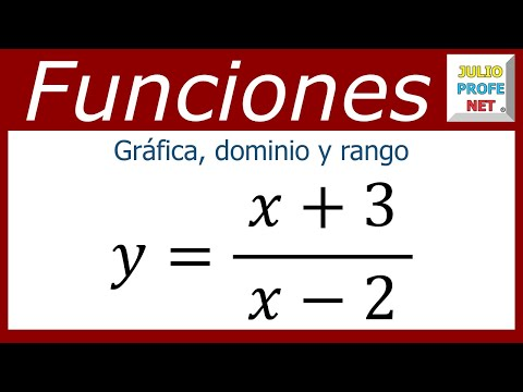 GRAPHICS, DOMAIN AND RANGE OF A RATIONAL FUNCTION