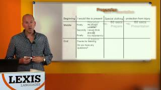 How to pass the Cambridge English BEC Preliminary Speaking Test (full video)