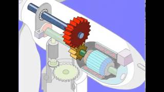 Funcionamento de Turbina Eólica