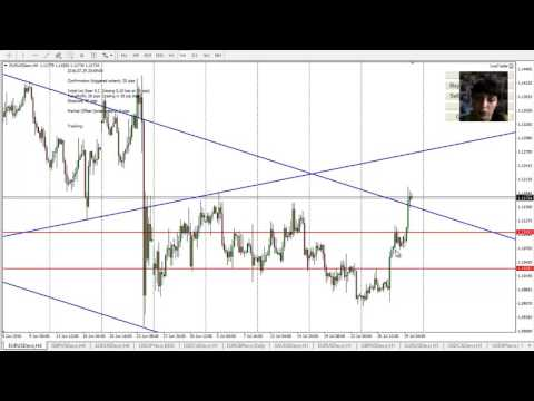 Forex Analysis for Major Pairs and Gold, August 1 - 5 2016