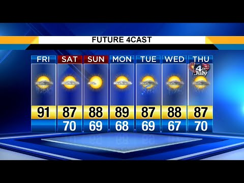 Metro Detroit weather forecast for June 28, 2019 — late morning update