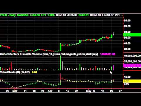 """[Featured Training] on stocks with WCI's Hubert Senters called """"Watch FSLR"""""""