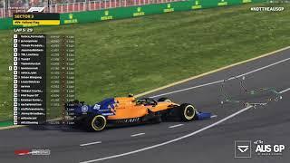 2020 'Not The Australian Grand Prix'   Veloce Esports