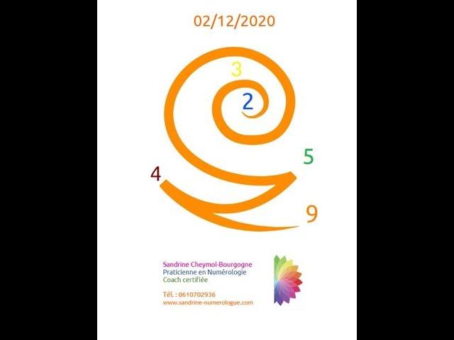 Les énergies du 2/12/2020 en numérologie