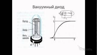 электрический ток в различных средах ч4 (вакуум)