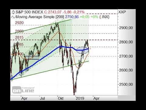 S&P500 vor langem Abwärtstrend? - Chart Flash 11.03.2019