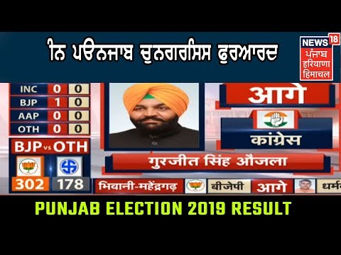 Punjab Congress Forward in Anandpur Sahib, Amritsar, Ludhiana And Khadur Sahib | Election 2019 LIVE