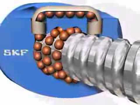 Cấu tạo, mô phỏng hoạt động trục vit đai ốc bi  – doantotnghiep.me