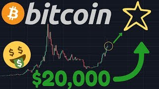 BITCOIN $20,000 BEFORE THE END OF 2019?