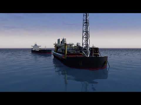'GUYANA DOESN'T EVEN NEED AN OIL INDUSTRY'   RAMKARRAN