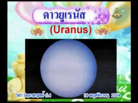 129 P4sci 541118 D วิทยาศาสตร์ป 4 ระบบสุริยะของเรา (ดาวเคราะห์ชั้นใน,ดาวเคราะห์ชั้นนอก)