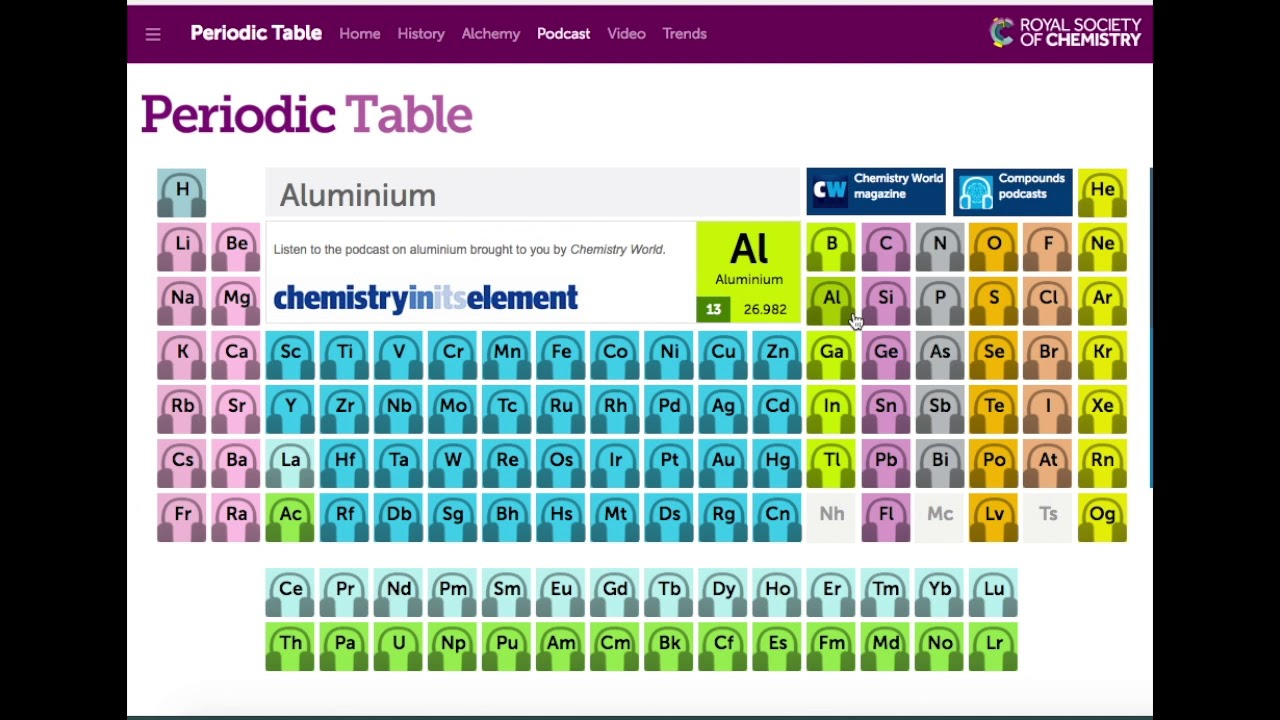 Royal society of chemistry periodic table overview youtube royal society of chemistry periodic table overview urtaz Image collections