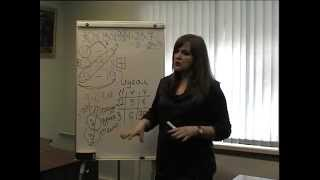 Презентация школы нумерологии по системе