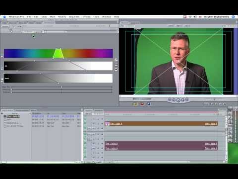how to use final cut