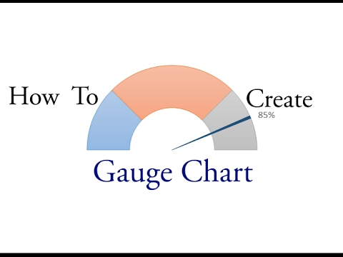 How to easily create a gauge chart in excel youtube how to easily create a gauge chart in excel ccuart Gallery