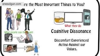 Etkili İnsanların 7 Alışkanlığı - Stephen Covey