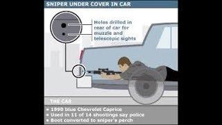 Washington Beltway Sniper Documentary John Allen Muhammad and Lee Boyd Malvo