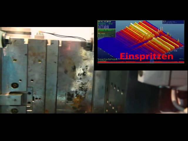 Kunststoff-Spritzguss: Prozessmonitoring mit HFIM